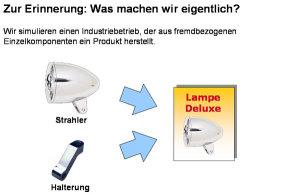 Wir bauen eine Lampe Deluxe